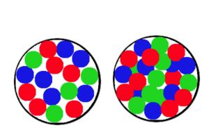 Zwei gleich große Sensoren. Auf der linken Seite 16 Pixel, rechts 24. Die Überlagerung der Bildfragmente bei zu vielen Pixeln ist rechts deutlich zu erkennen.